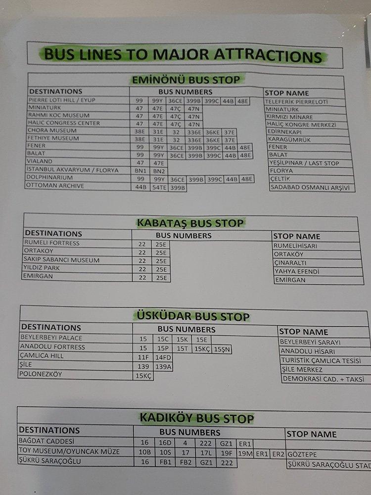 Что нужно знать перед поездкой в Стамбул   Информация об автобусах