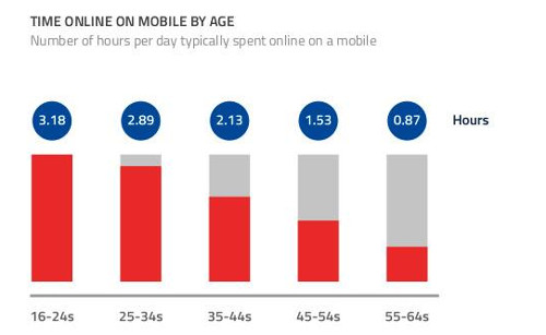 usia konsumen bisnis online irma vania moment