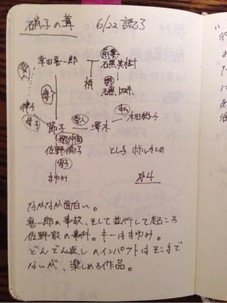 読書メモ 小説