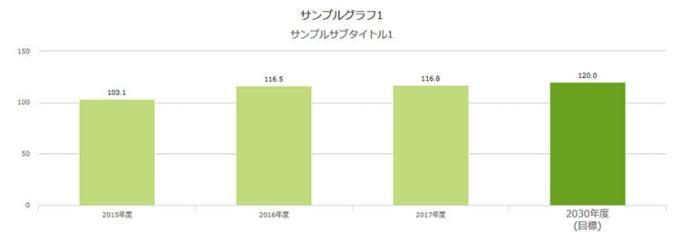 Highcharts:棒グラフ編集前
