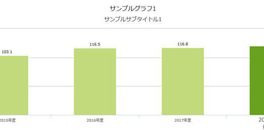 [Highcharts]棒グラフの太さはpointWidthで調整できる