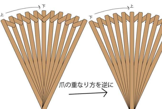 爪の重なり順を指定