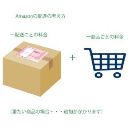 Amazonの送料の考え方