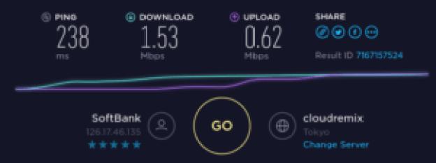 新幹線内Wifiの速度(実測)