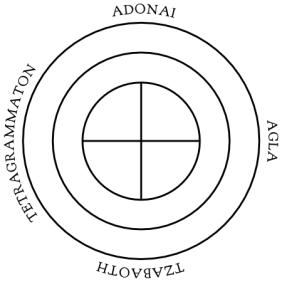 deresponsionespirituum_circles
