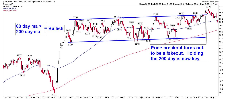 small cap stocks.jpg