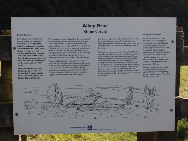 Aikey Brae Stone Circle information