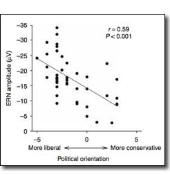 political measurement