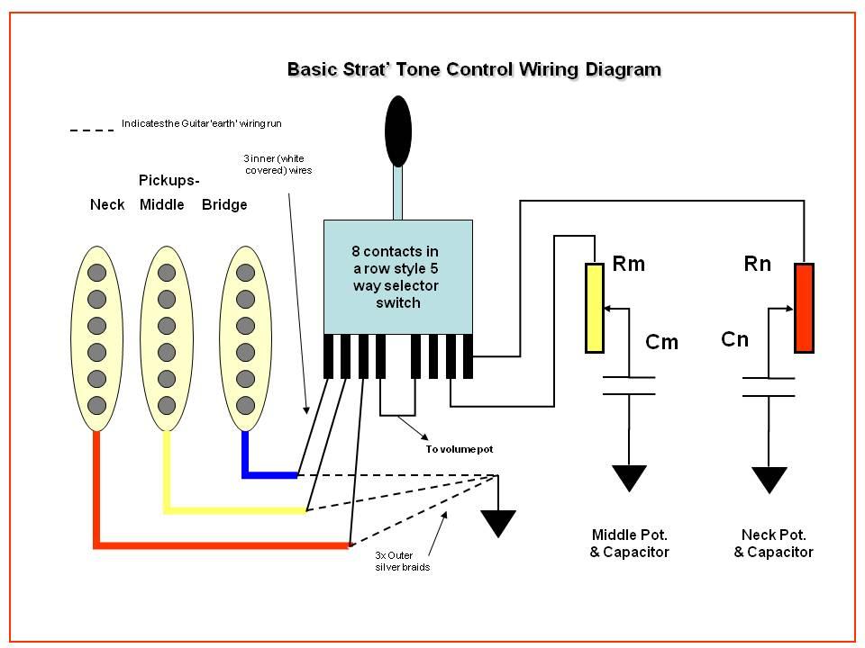 Wonderful One Pickup Wiring Diagram Pictures Inspiration EMG Guitar Wiring Diagrams