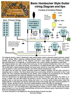 Humbucker Wiring Diagram  Ironstone Electric Guitar Pickups