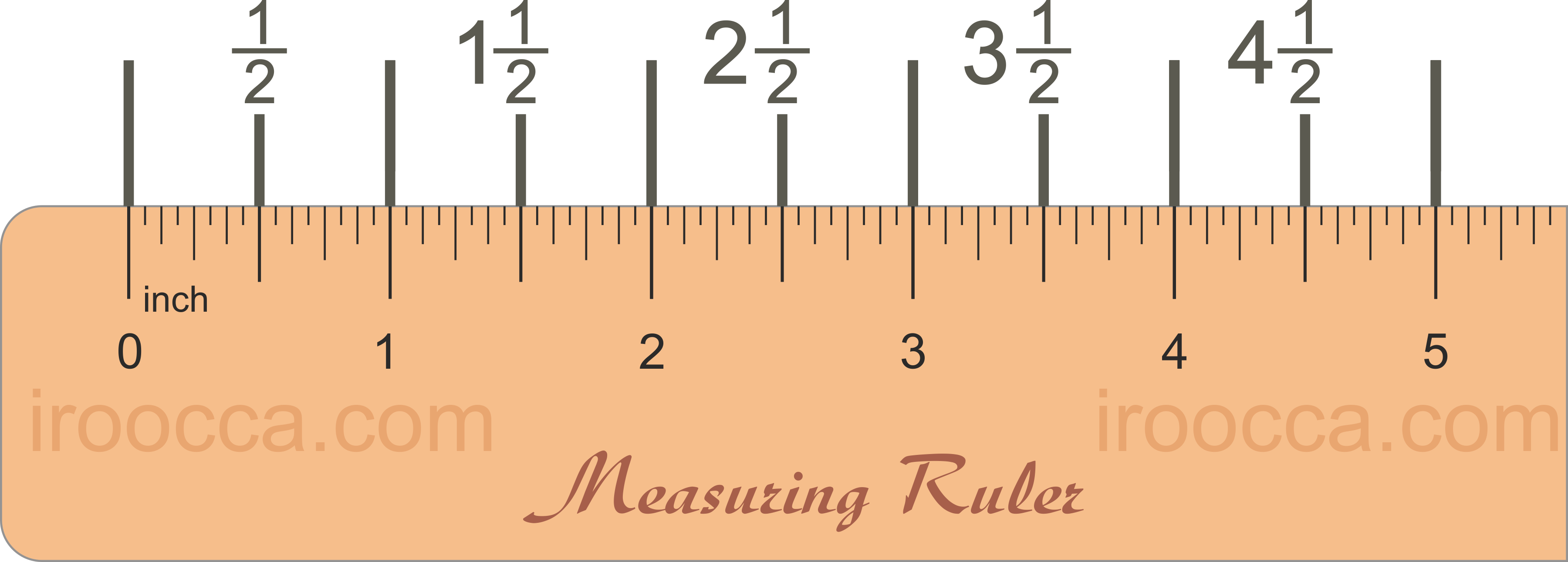 Read A Ruler Easily