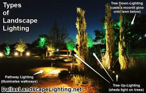 outdoor lighting services dallas