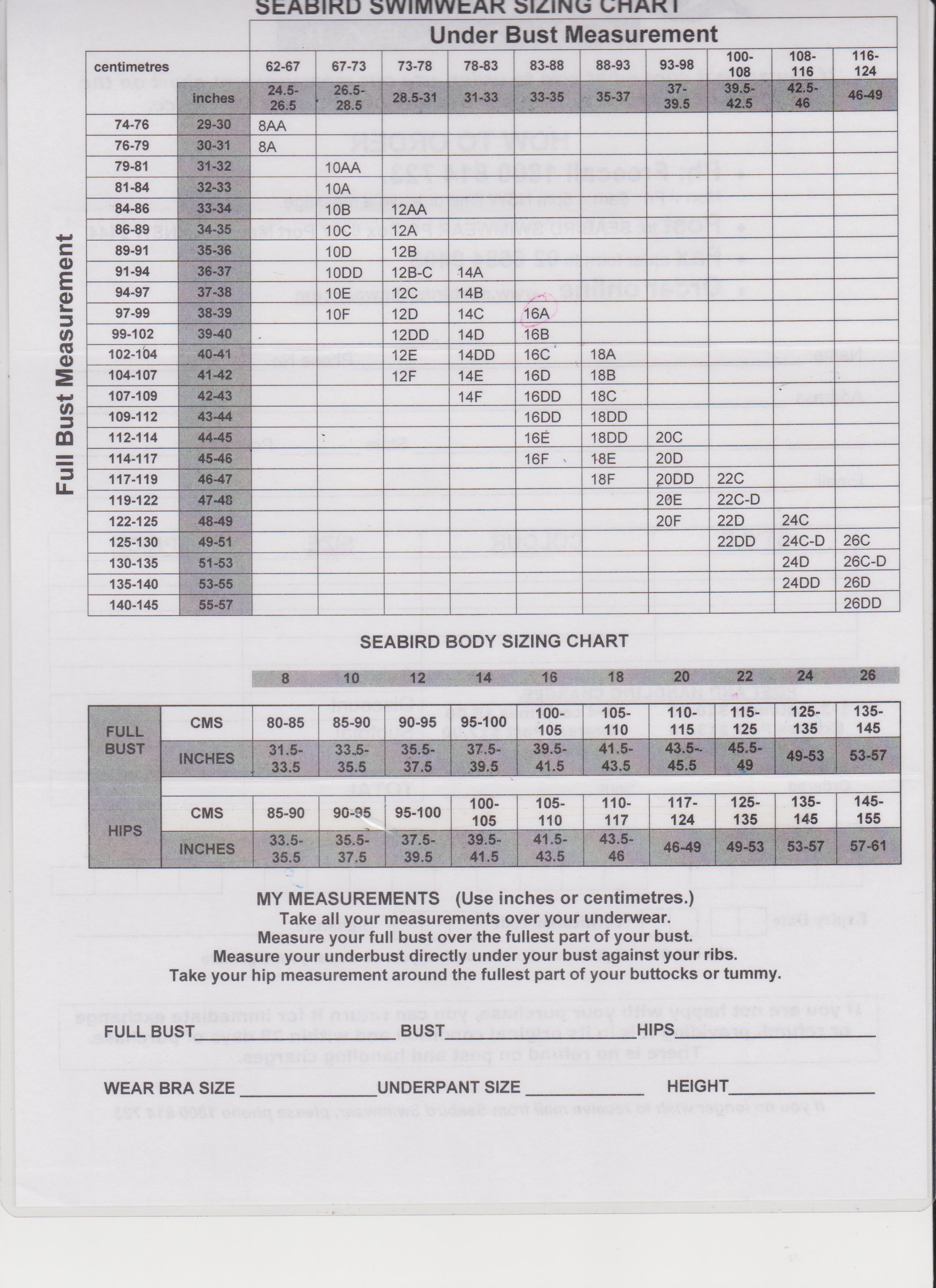 R410 chart