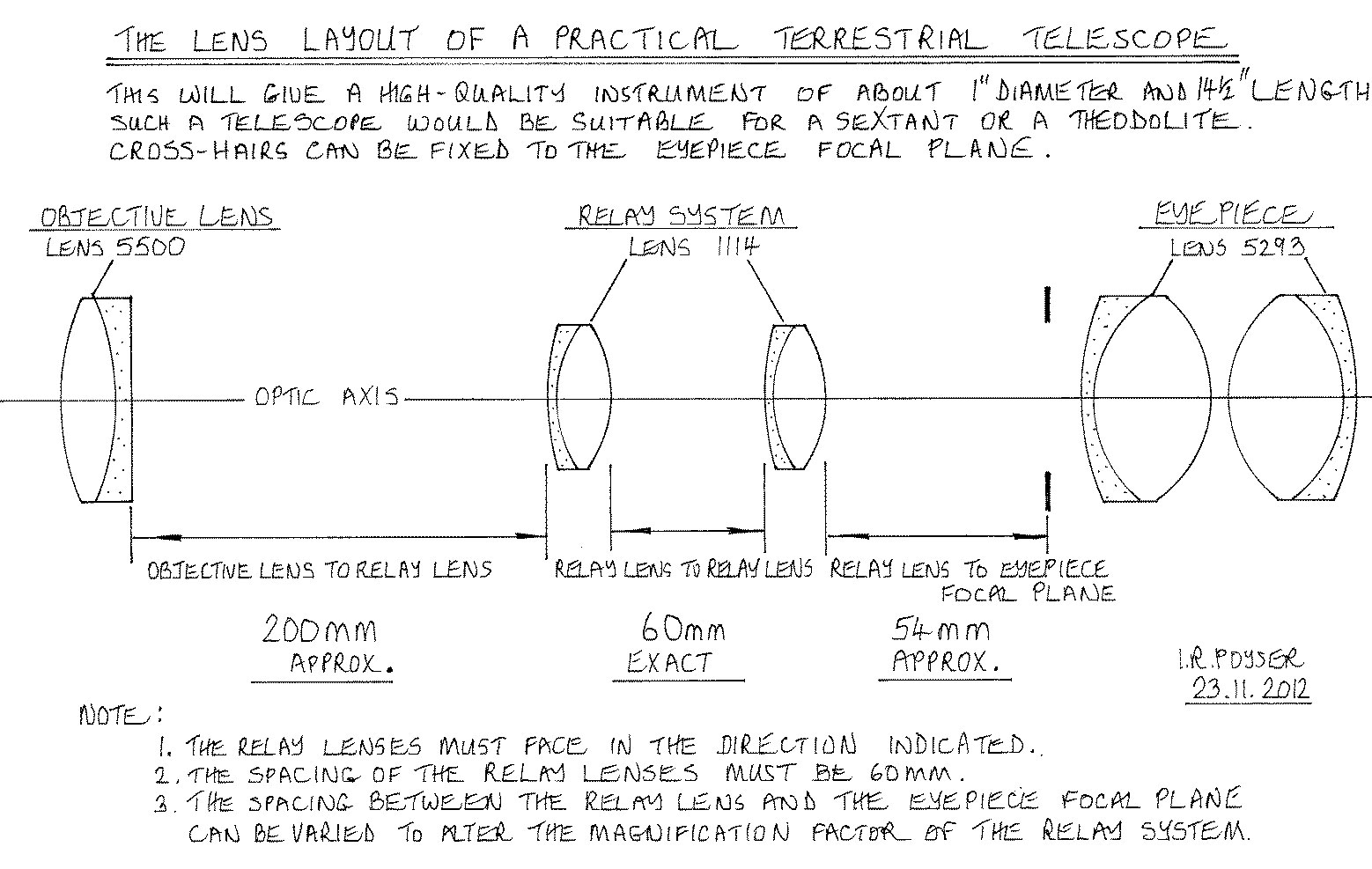 how to build a telescope ir poyser telescope makers Relay Power Diagram diagram 8 the lens layout of a practical terrestrial telescope