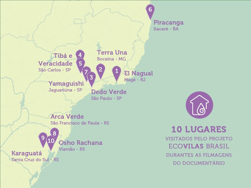 Ecovilas Brasil mapeamento de comunidades