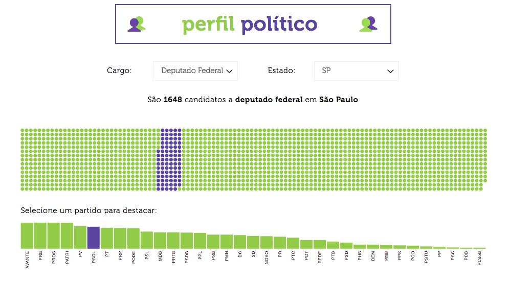 Perfil Politico OKFB