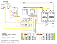 3601 Wiring End of Pivot thumb?w\\\=1170 valley pivot wiring diagram product assembly diagram \u2022 edmiracle co wiring diagram for valley irrigation at panicattacktreatment.co