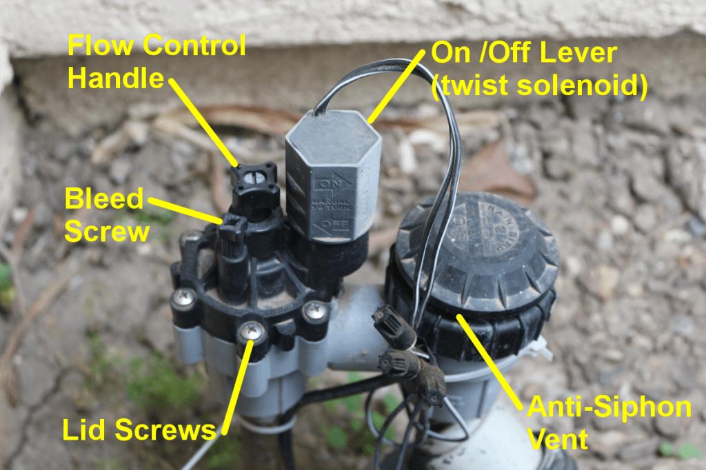 Rainbird Anti-Siphon Valve With Controls Labeled