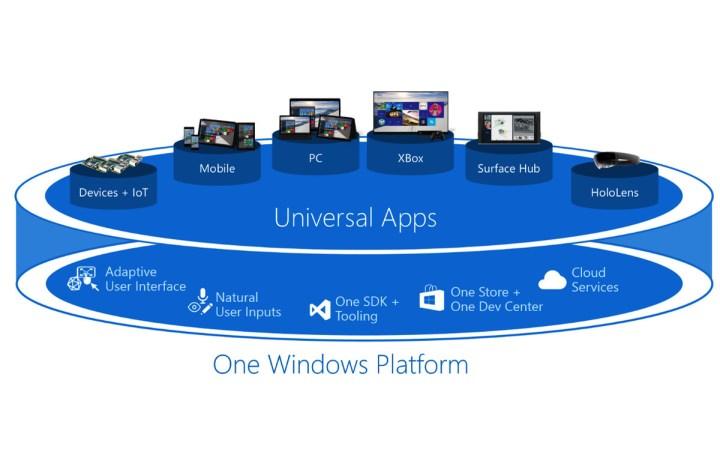 universal_windows_platform