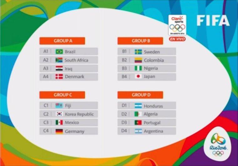 grupos-futbol-varonil-rio-2016
