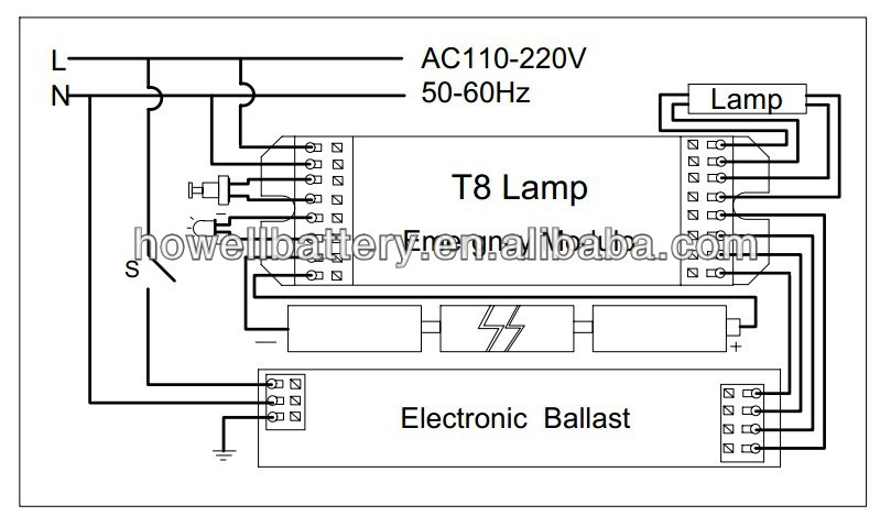 853714137_583?resize\=665%2C386\&ssl\=1 bodine emergency ballast wiring diagram & bodine emergency ballast philips bodine b100 wiring diagram at readyjetset.co