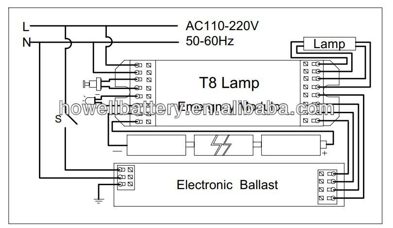 853714137_583?resize\=665%2C386\&ssl\=1 bodine emergency ballast wiring diagram & bodine emergency ballast philips bodine b100 wiring diagram at alyssarenee.co