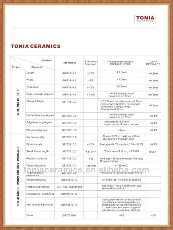 varmora tiles price list