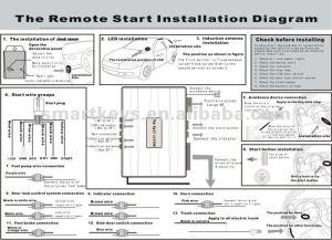 Dc 12 Volt Keyless Entry,Keyless Ignition Car Alarm System For Xubaru Xv  Buy Keyless Ignition