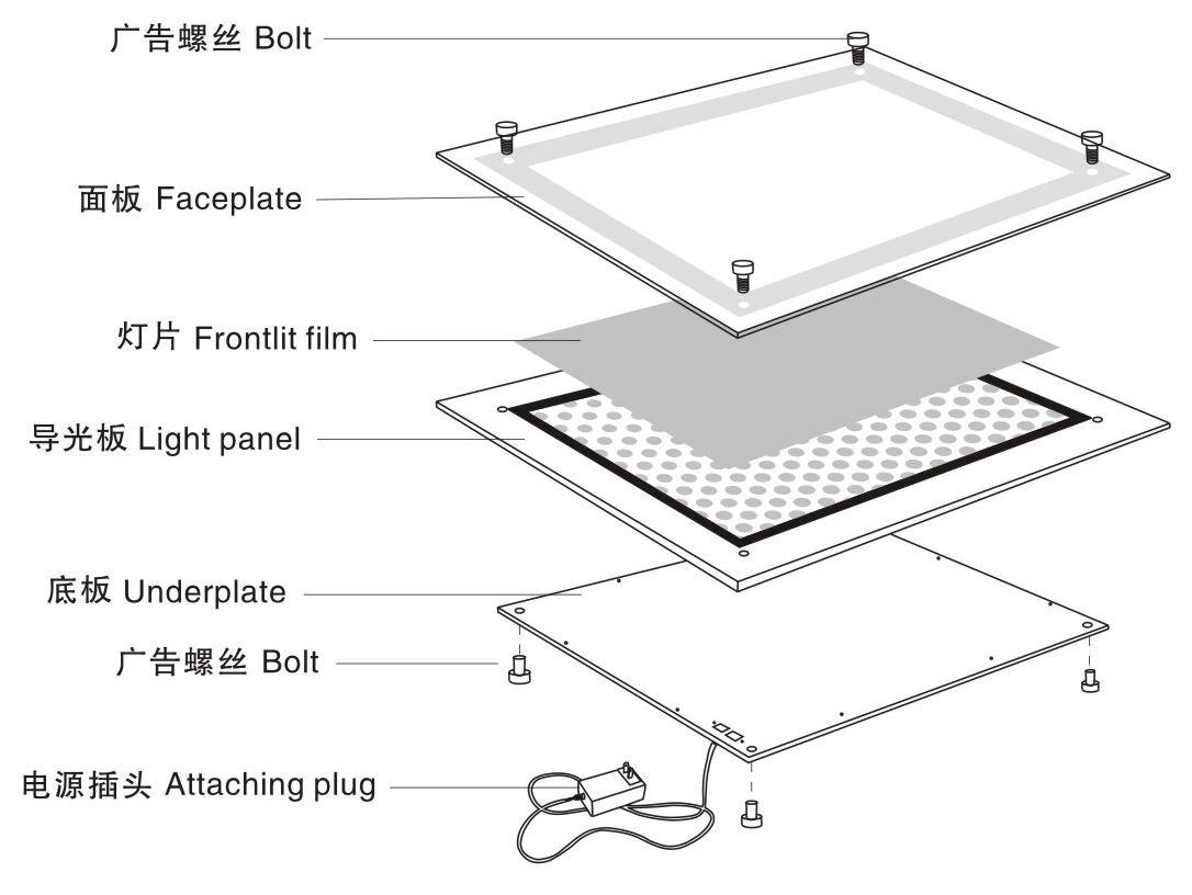 High Brightness Frameless Led Light Box Acrylic Poster