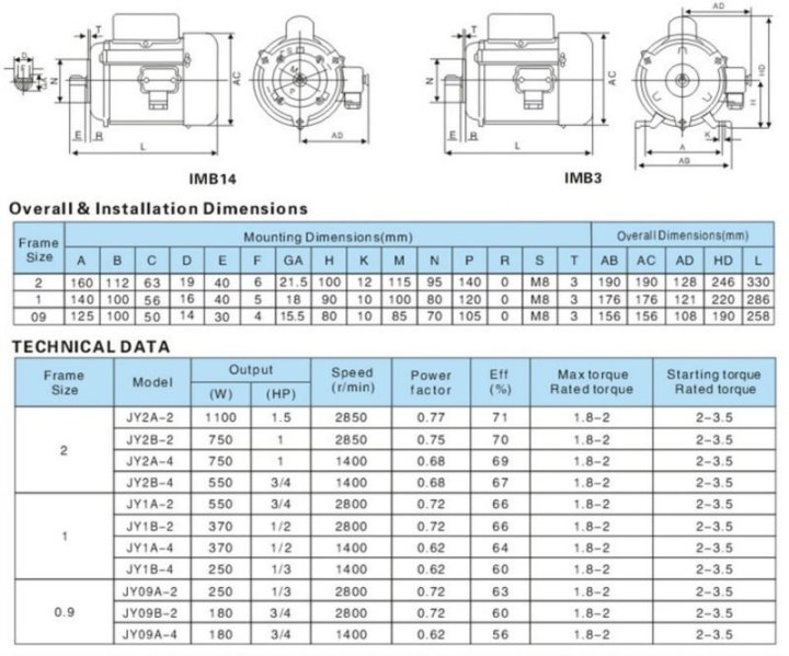 YC YL Series Single Phase Motor 847165896 additionally Air Conditioner Switches together with Single Phase Motor Capacitor Sizing Chart together with Electric Motor Load Factor together with Three Phase Electrical Wiring. on electric motor start capacitor sizing