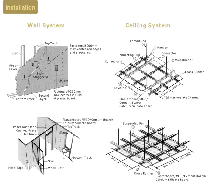 how to build a drywall partition