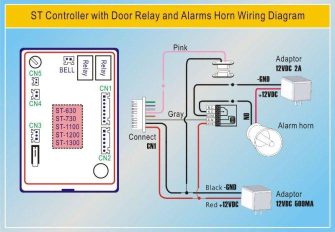 rfid door lock block diagram  basic guide wiring diagram •