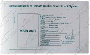 Universal Keyless Entry Systemcar Smart Keyless Entry Systemremote Central Locking Keyless