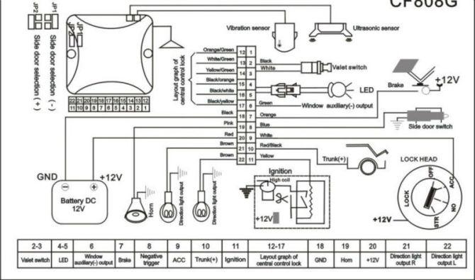 typical burglar alarm wiring diagram  schematic wiring