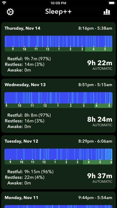 Sleep++ iPhone