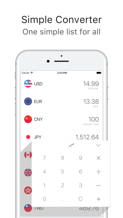 Cool New App: Currenci – Simple Currency Converter for