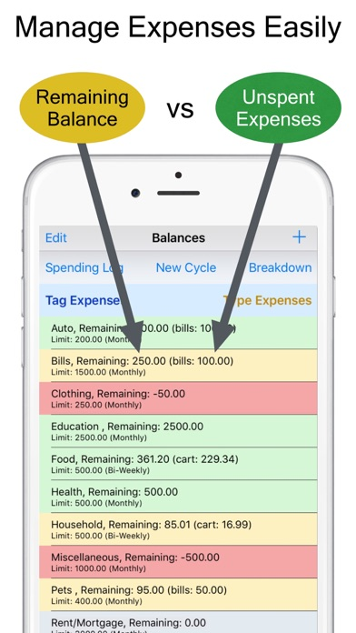 Expense Scout: Budget, Bill Reminders & Grocery Shopping List Screenshot