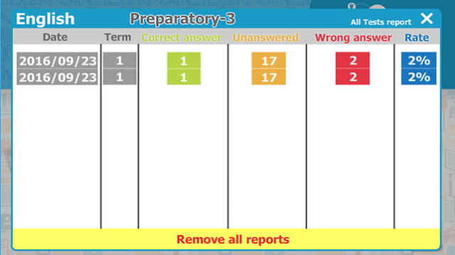 English - Revision and Tests 9 Screenshot