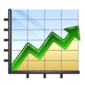 Stock TickerPicker - stock charts and investing analysis