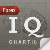 ChartIQ Forex Trading Simulator