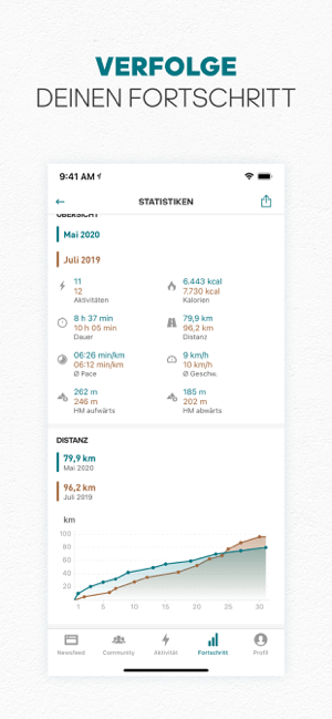 adidas Running App Runtastic Screenshot