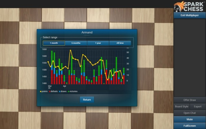 SparkChess 14 Screenshot 06 57rh42n