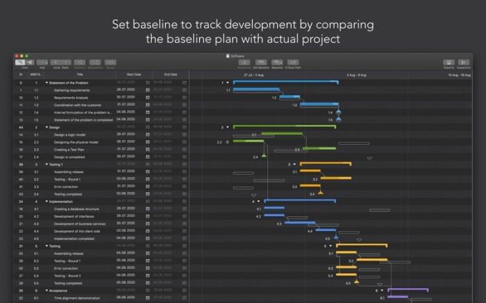 Project Office: Gantt chart Screenshot 09 x36bkn