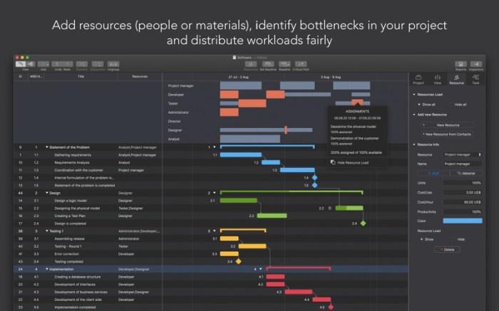 Project Office: Gantt chart Screenshot 05 x36bkn