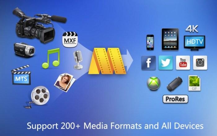 4_Video_Editor_MovieMator_Pro.jpg
