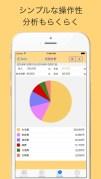 こつこつ家計簿-無料で簡単人気のカレンダー家計簿スクリーンショット2