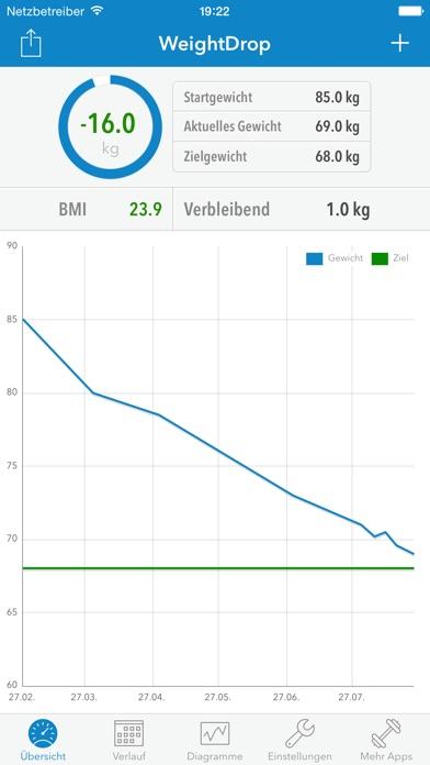WeightDrop PRO – Gewichtskontrolle & BMI Rechner - Schnell & einfach Abnehmen zum Idealgewicht Screenshot