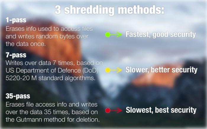 4_Shredo_file_shredder_and_privacy_cleaner.jpg