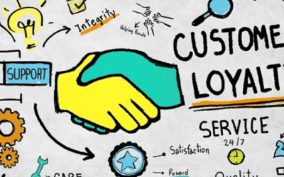 How To Delight Your Customers With Customer Loyalty Program