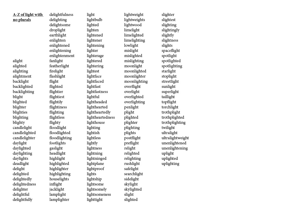 List Of Prefixes And Suffixes